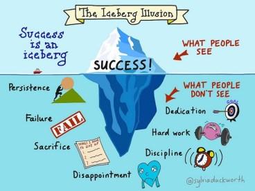 Succes is an iceberg